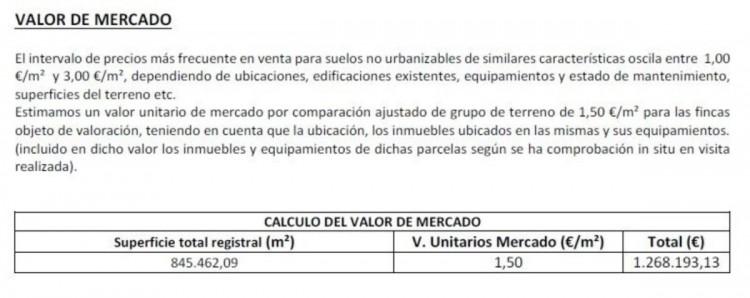 Land for Sale, Galdar, LAS PALMAS, Gran Canaria - BH-7228-JM-2912 4